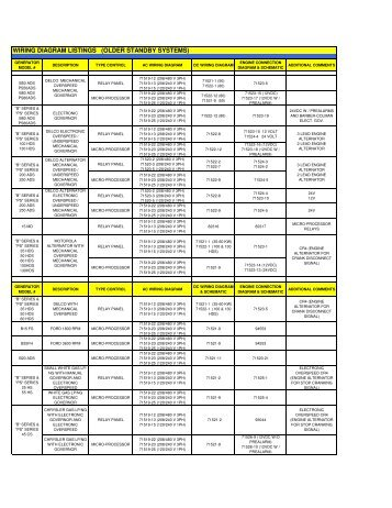 60701 118 parts list and wiring diagram winco generators wiring diagram spreadsheets click here winco generators asfbconference2016 Image collections