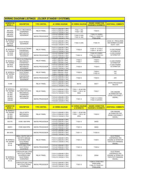 WIRING DIAGRAM SPREADSHEETS (click here ... - Winco Generators on