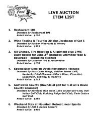 LIVE AUCTION ITEM LIST - Davie County Chamber of Commerce
