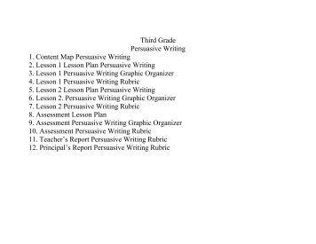 Persuasive essay  rd grade
