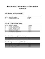 Final Result of Walk-In-Interview Conducted on 11/06/2012