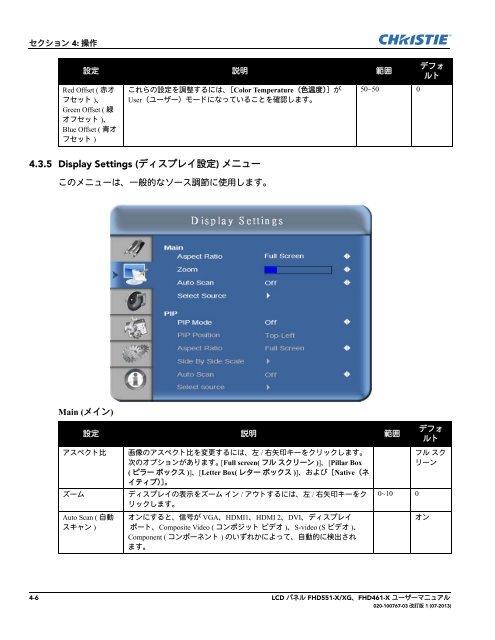 020-100767-03 LIT MAN USR LCD FHD-JPN.book - Christie