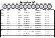Winterräder VW - Max Moritz