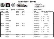 Winterräder Skoda - Max Moritz