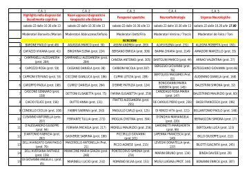 prenotazioni corsi di aggiornamento numero chiuso agg. 28 ...