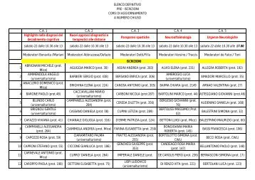 prenotazioni corsi di aggiornamento numero chiuso agg. 17 ottobre ...