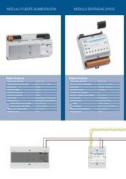 Catálogo técnico de VIT@ domótica (2ª Parte) - Simon