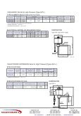 Solenoid Valves - Ecotherm - Page 2