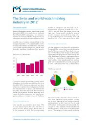 The Swiss and world watch industries in 2012 - Federation of the ...