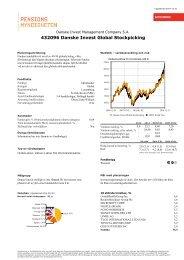 Fondfaktablad för Danske Invest Global Stockpicking