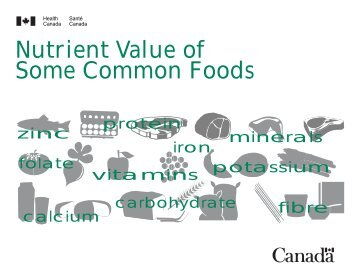 Nutrient Value of Some Common Foods - Diabetes Clinic