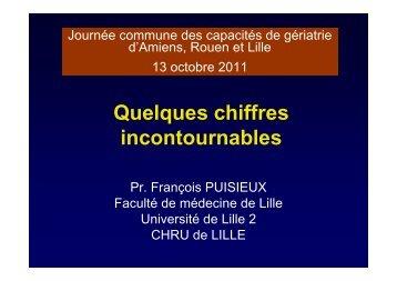 Pr Puisieux - Chiffres incontournables - PIRG