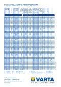 LKW Prospekt-6S_300800 - VARTA Automotive PartnerNet - Seite 6
