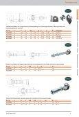 Produktkatalog 2013/14 - Plarol - Seite 5