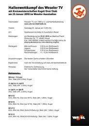 Hallenwettkampf des Weseler TV - WTV-leichtathletik.de