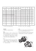 柔性叶轮泵 - Johnson Pump - Page 7