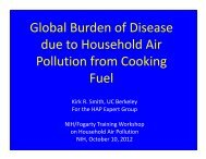 Global Burden of Disease due to Household Air Pollution from ...