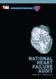 National Heart Failure Audit 2011/12 Annual Report - UCL