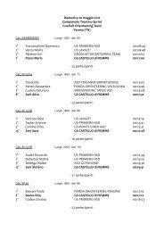 Domenica 20 maggio 2012 Campionato Trentino Sprint Gronlait ...