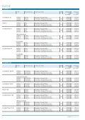 Preisliste 2013 - V-ZUG Ltd - Seite 4
