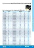 Katalog THT Sleeves - Kennzeichnungen.de - Seite 6