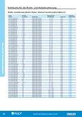 Katalog THT Sleeves - Kennzeichnungen.de - Seite 7