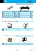 Colonne per estrazione guidata.pdf - DME - Page 2