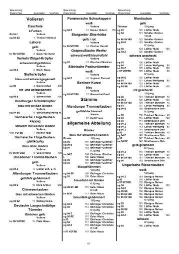 Katalog VDT-Schau Nürnberg 2012 - SV der Eistauben