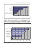 o caso do polo exportador de madeiras serradas e ... - UTFPR - Page 4