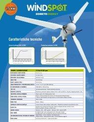 Scheda tecnica minieolico orizzontale - Tecno Energysun