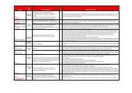 Sinossi dei progetti di formazione e ricerca per il 2013 - Sifo