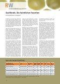 Renditesammler - Renditewerk - Seite 2