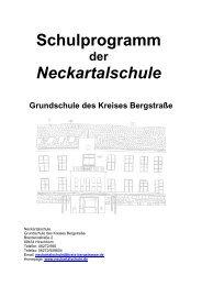 1. Schule – Unterricht - Schule - Hessen