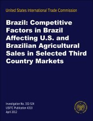 Brazil: Competitive Factors in Brazil Affecting US and Brazilian - USITC