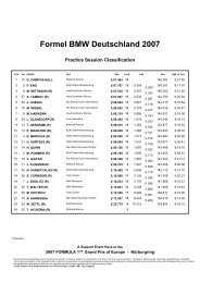 Practice Session Classification - jk-racing.de