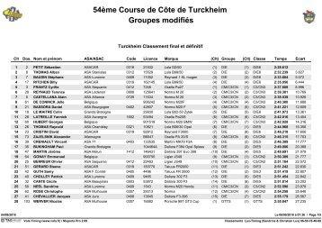 54ème Course de Côte de Turckheim Groupes modifiés - Sport Auto ...