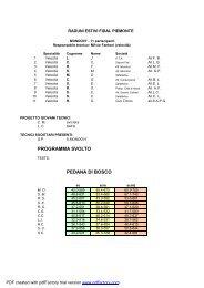 Raduno velocità - Fidal Piemonte