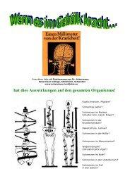 Kiefergelenkdiagnostik und Funktionsanalyse
