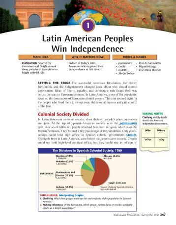 "the political economy of latin american essay ""the political implications of dependency theory,"" latin america  an essay on the american economic and social  latin america's political economy,."