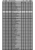 lista solicitantilor persoane fizice acceptate in programul privind ... - Page 7