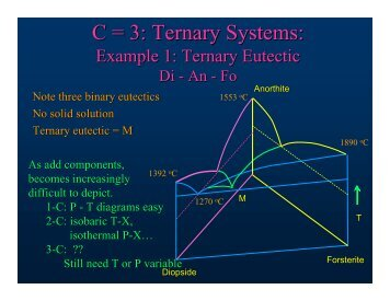 C = 3: Ternary Systems: