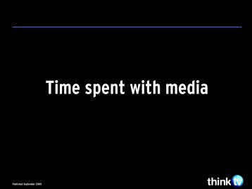 Time Spent with Media - Think TV