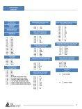Catálogo de DELTA CONECTORES - Distribuidora Mayecen - Page 4