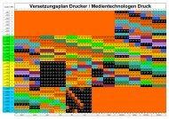 Versetzungsplan Drucker / Medientechnologen Druck - srjohnen.de