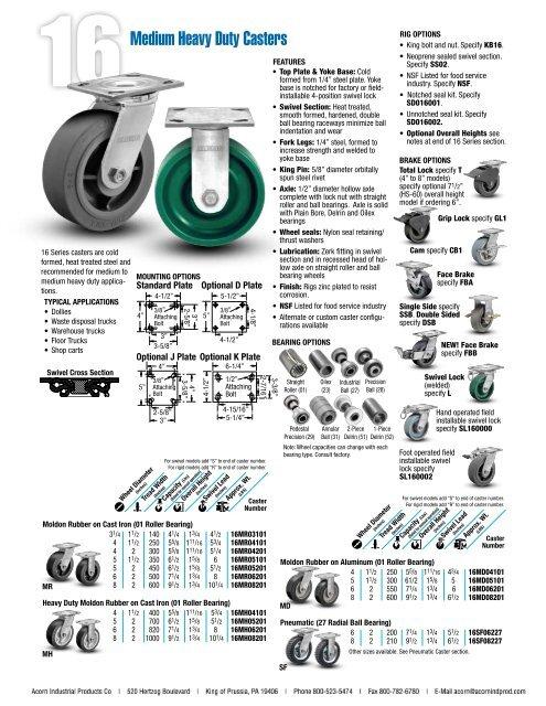ZA081904 Albion Casters Precision Ball Bearing
