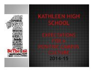 KHS Behavioral Expectations 2014-15