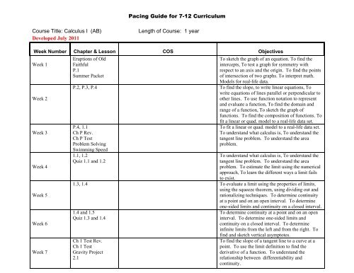 Pacing Guide For 7 12 Curriculum Course Title Calculus I