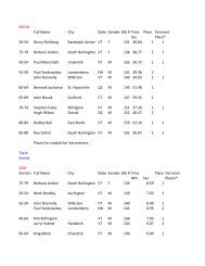 2013 IGA State Track Field Championships Qualifiers