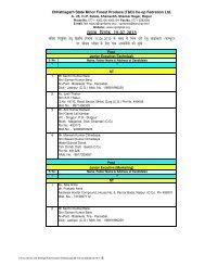 List of candidates for Interview / Skill Test - Chhattisgarh Minor ...