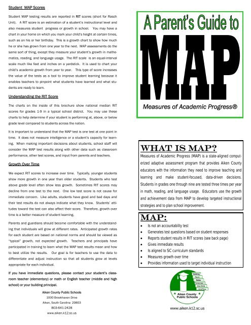 Understanding MAP Testing and Scores